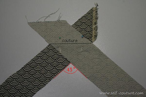 Faire soi m me du ruban biais self couture - Comment couper un angle a 45 degres ...