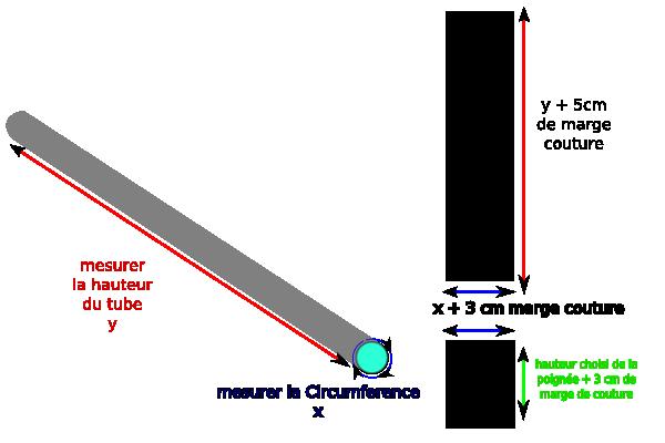 croquis sabre laser
