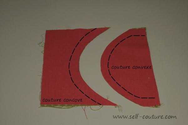 coudres les courbes tissu