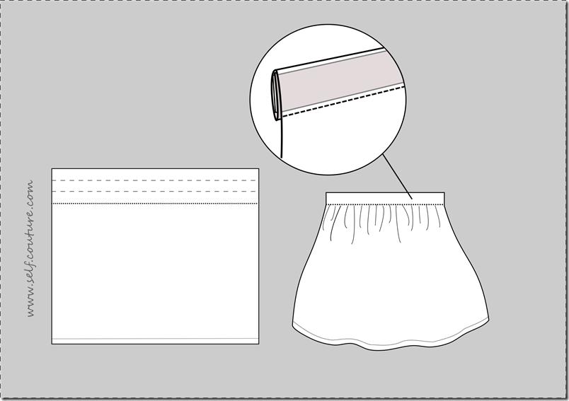 ceinture lastique sous tunnel jupe