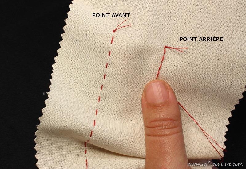 points basiques couture main point avant et arri re self couture. Black Bedroom Furniture Sets. Home Design Ideas